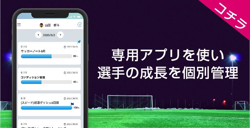 管理アプリtoday